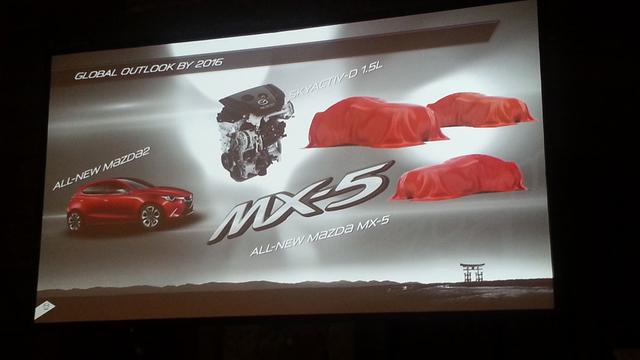 Vijf nieuwe modellen Mazda tot 2016