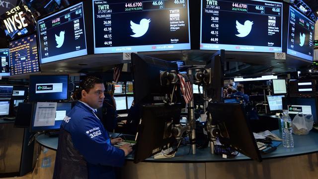 Federal Reserve houdt Wall Street in toom