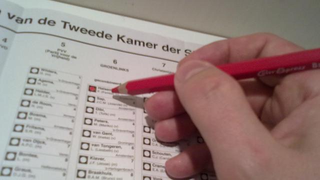 Extra garantie voor behoud stemgeheim