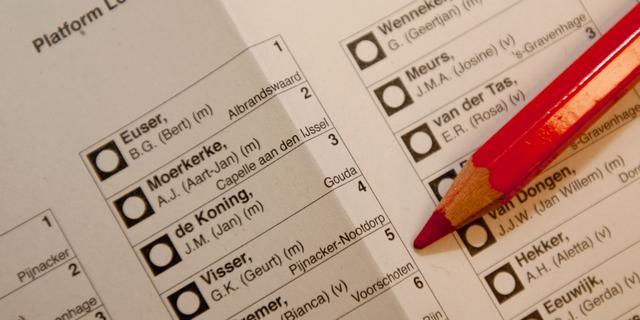 Helft kiezers verandert wel eens partijvoorkeur