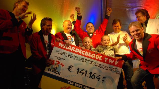 'Nederlanders blijven aan goede doelen geven'