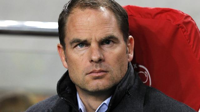 Ajax ontvangt Manchester City in Champions League