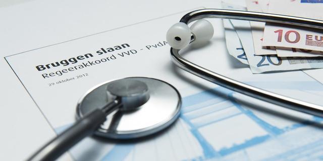Nieuwe zorgverzekering afsluiten na 1 januari