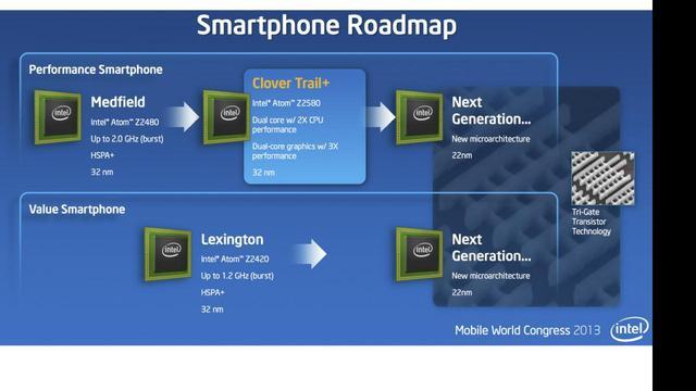 Intel introduceert nieuwe mobiele chips