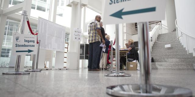 Kiezer denkt kortzichtig bij bepalen stem