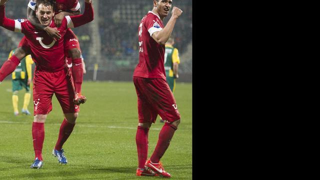 Bulykin schiet Twente voorbij ADO