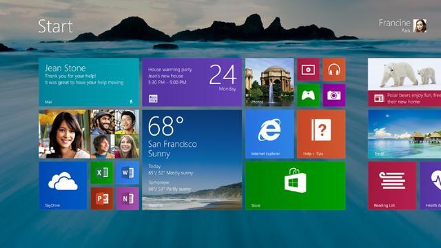 Windows 8.1 ondersteunt hoge resoluties beter