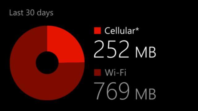 Nieuwe Windows Phone 8-screens opgedoken