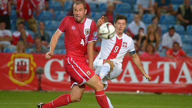 Gibraltar wil via CAS lidmaatschap FIFA afdwingen