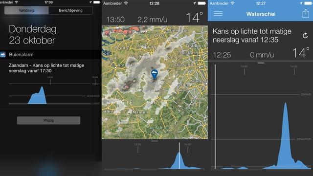 iOS-app Buienalarm toont neerslagverwachting in widget