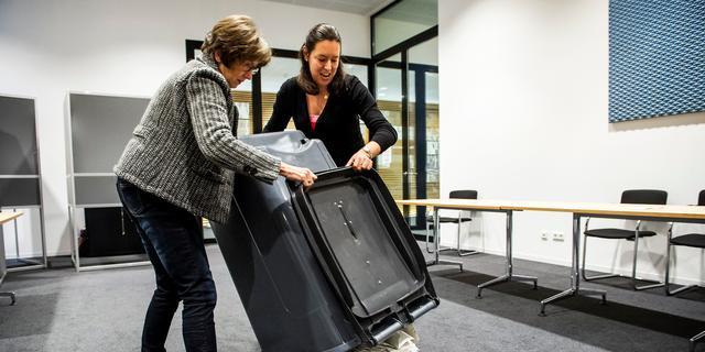 SP is na verkiezingen niet langer de grootste in Oss