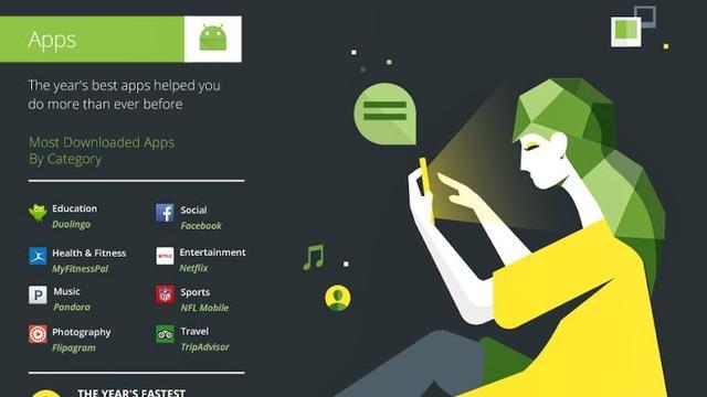 De populairste Android-apps van 2014