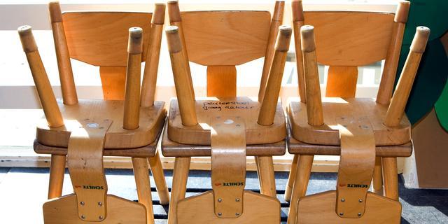 Kleuters blijven relatief veel zitten op basisschool