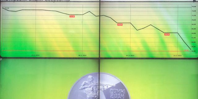 Russische inflatie fors omhoog in 2014