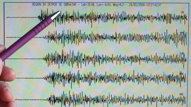Aardbeving van 6.7 op de grens van Argentinië en Chili