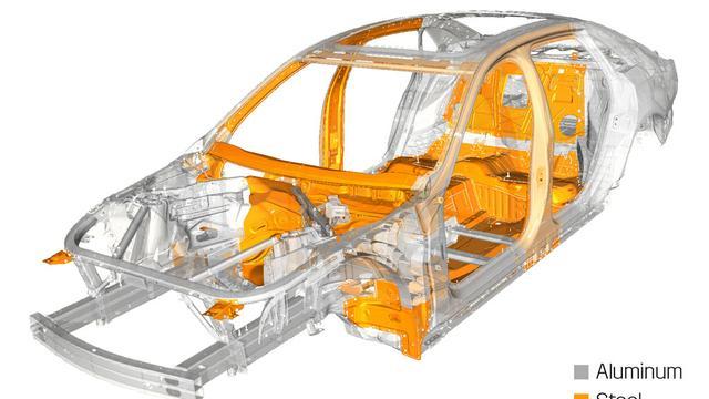 Cadillac CT6 krijgt veel aluminium