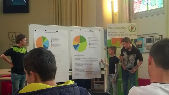 Leerlingen sluiten Milieubarometer Stage af