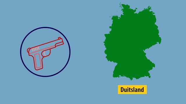 Dit zorgde ervoor dat landen hun wapenwetten veranderden