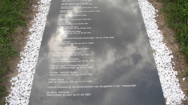 'Vergeten' ramp eiste achttien dodelijke slachtoffers