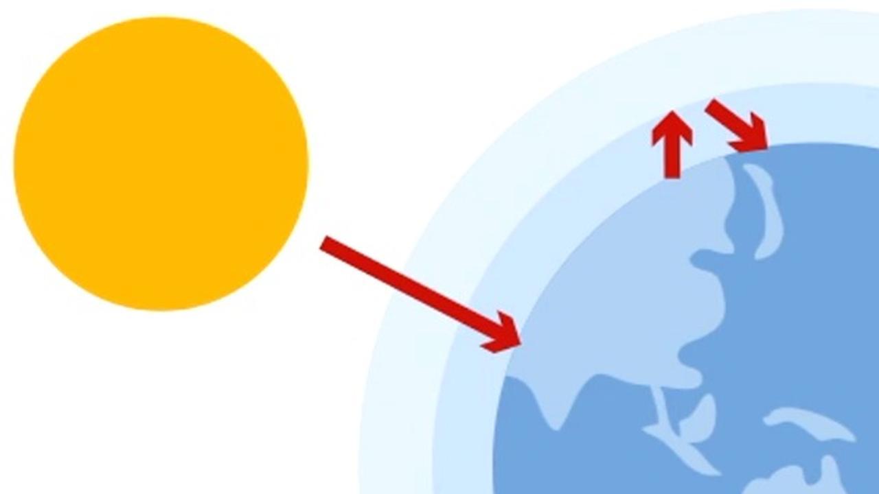 In 60 seconden: De opwarming van de aarde