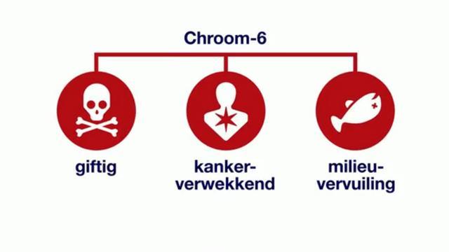 In 60 seconden: Wat is chroom-6?