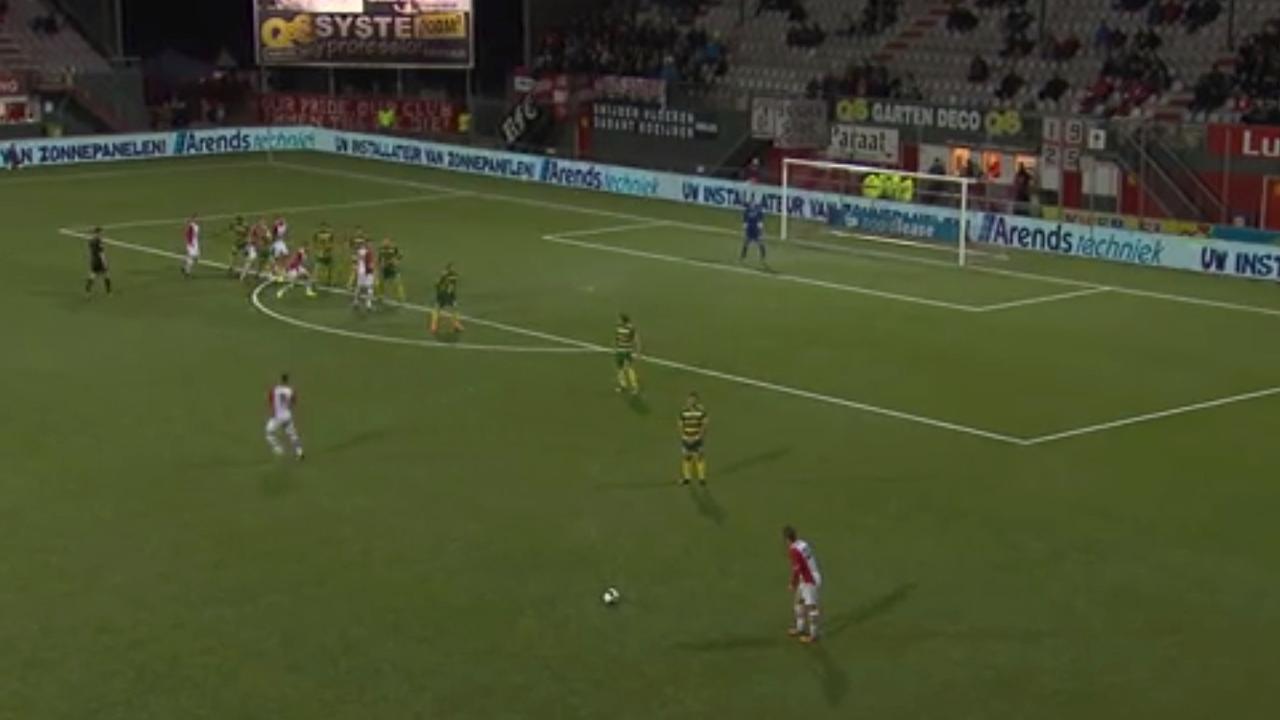 Samenvatting FC Emmen-Fortuna Sittard (2-3)