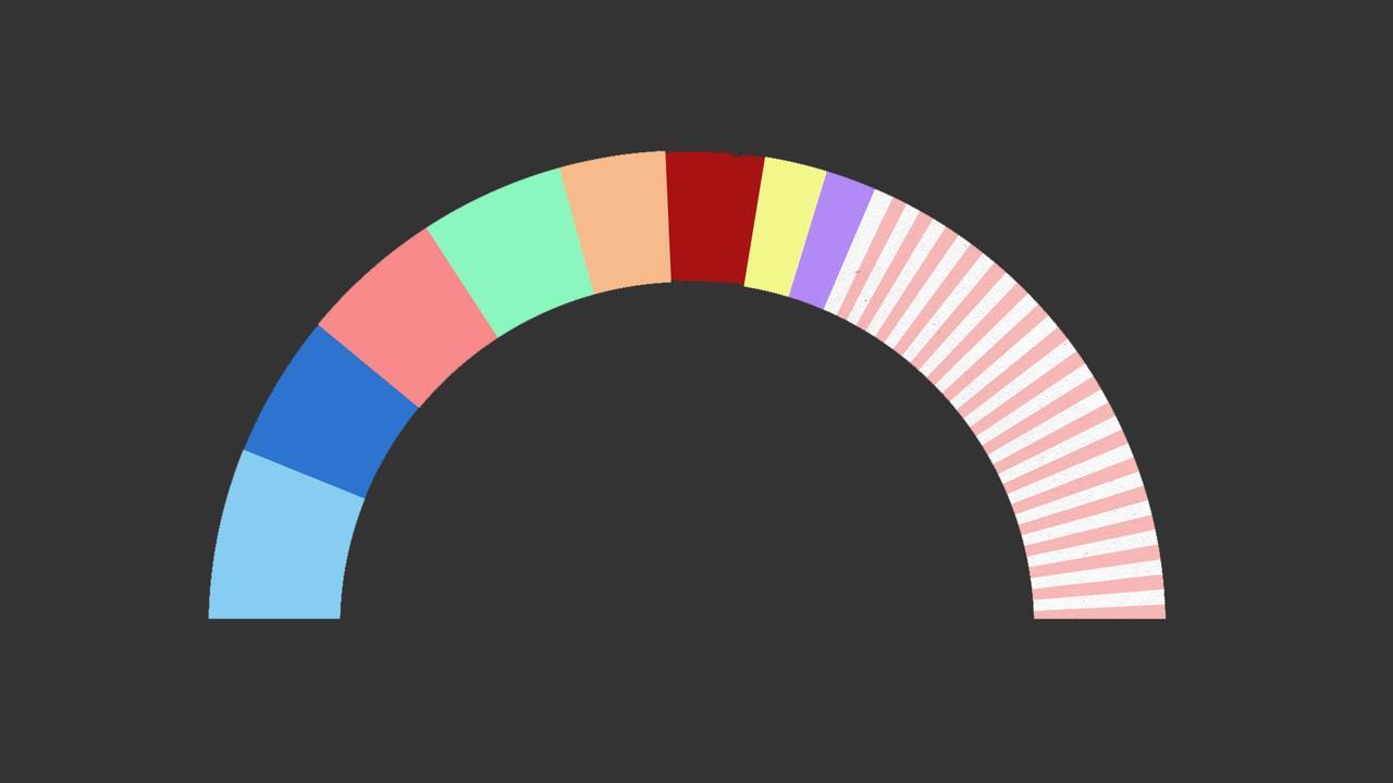 Wat gebeurt er met de Britse zetels in het Europarlement?