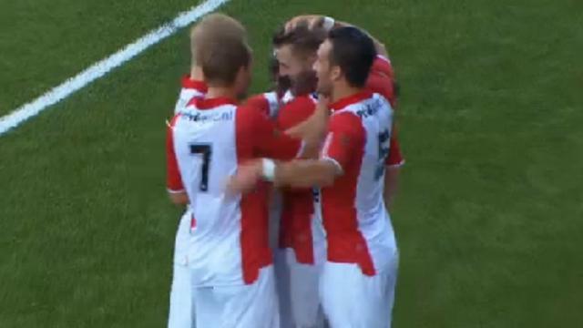 Samenvatting FC Emmen-Almere City