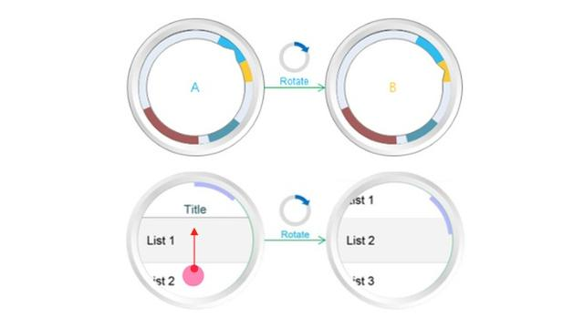 Samsung bevestigt roterende ring op nieuwe smartwatch