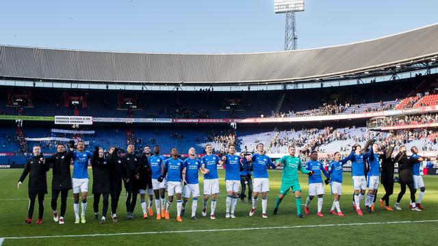 Overzicht: Resterend programma titelkandidaten Eredivisie