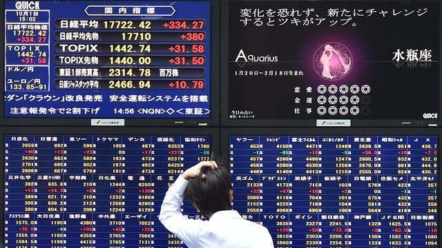 Japanse beurs sluit met kleine winst na positieve stemming op Wall Street