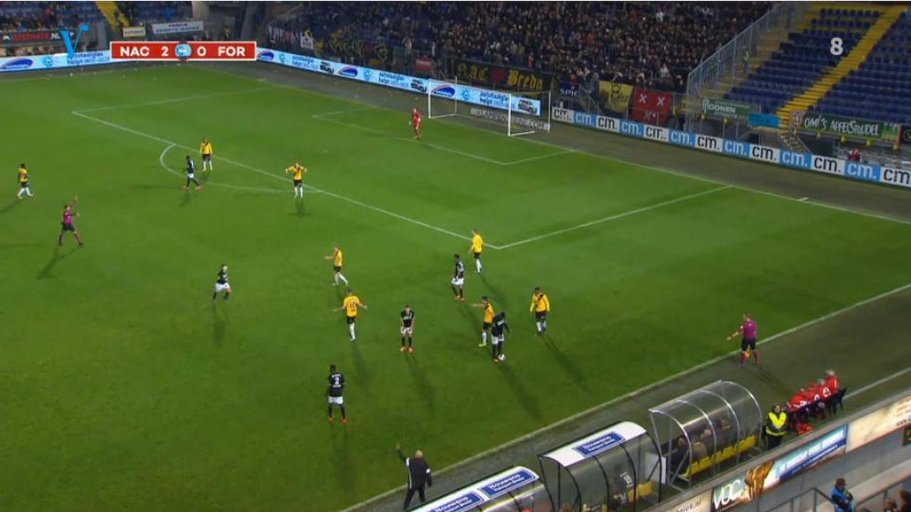 Samenvatting NAC Breda - Fortuna Sittard