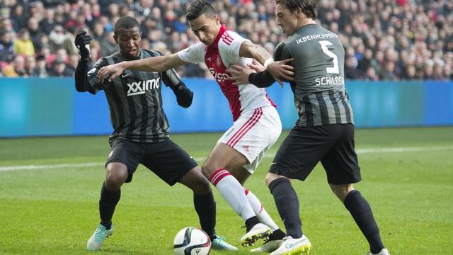 De feiten en cijfers van speelronde 33 in de Eredivisie