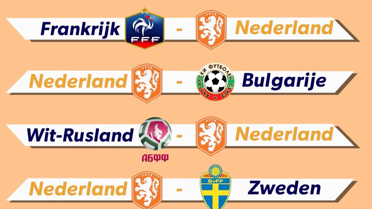 Zo kan Oranje toch nog het WK halen