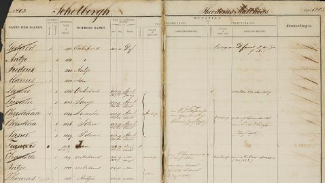 Surinaamse slavenregisters voor iedereen online toegankelijk gemaakt