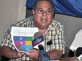 Julio Rocha uit Nicaragua wordt verdacht van aannemen van steekpenningen
