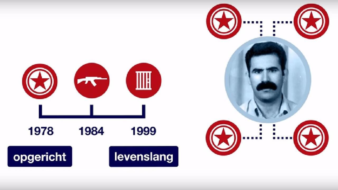 In 60 seconden: De PKK