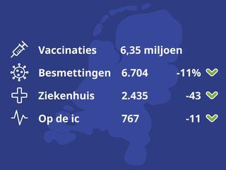 Uitleg over het coronavirus