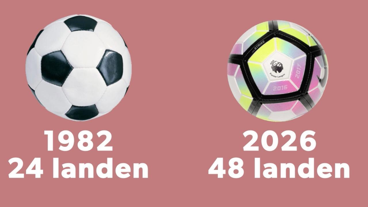 Wat verandert er op het WK in 2026?
