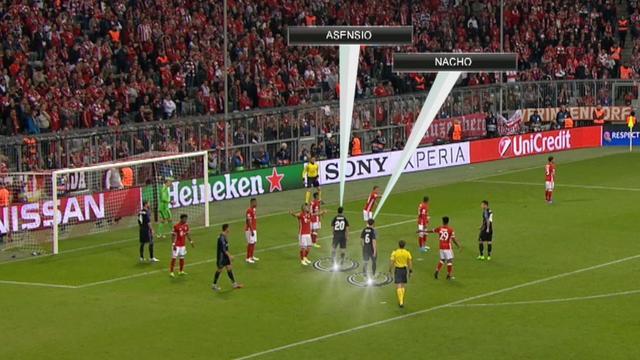'Bayern moet oppassen voor standaardsituaties Real Madrid'