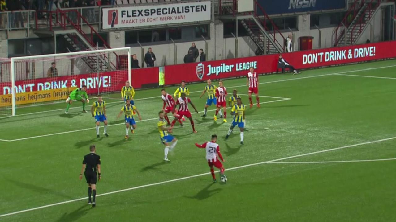 Samenvatting FC Oss-RKC Waalwijk